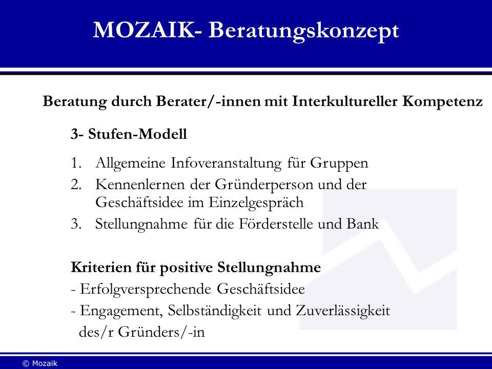 MOZAIK- Beratungskonzept