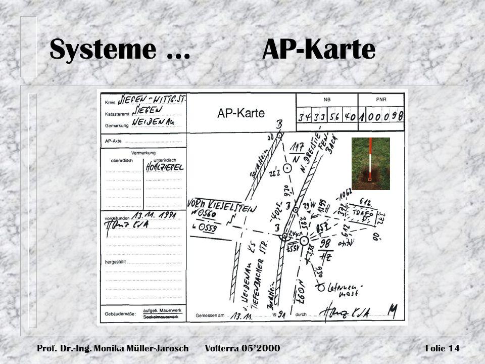 Systeme ... AP-Karte Prof. Dr.-Ing. Monika Müller-Jarosch