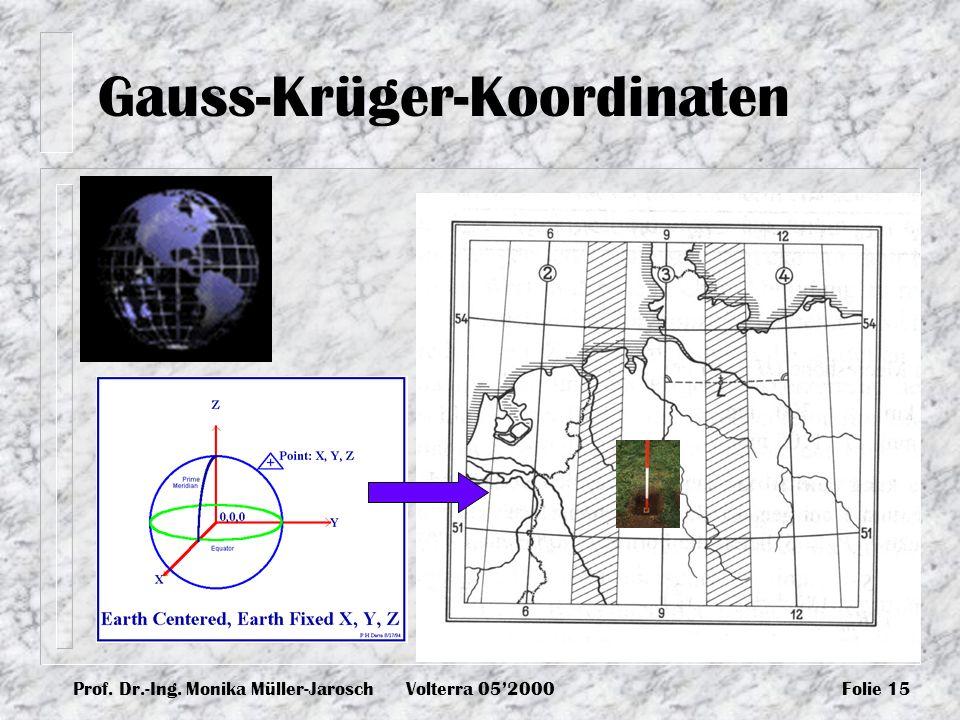 Gauss-Krüger-Koordinaten