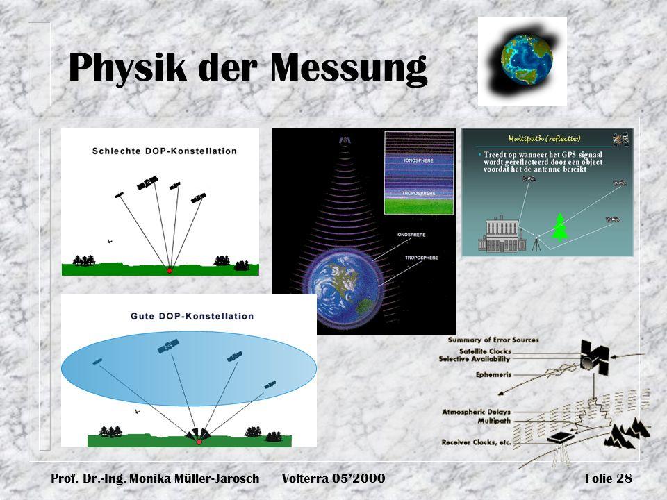 Physik der Messung Prof. Dr.-Ing. Monika Müller-Jarosch