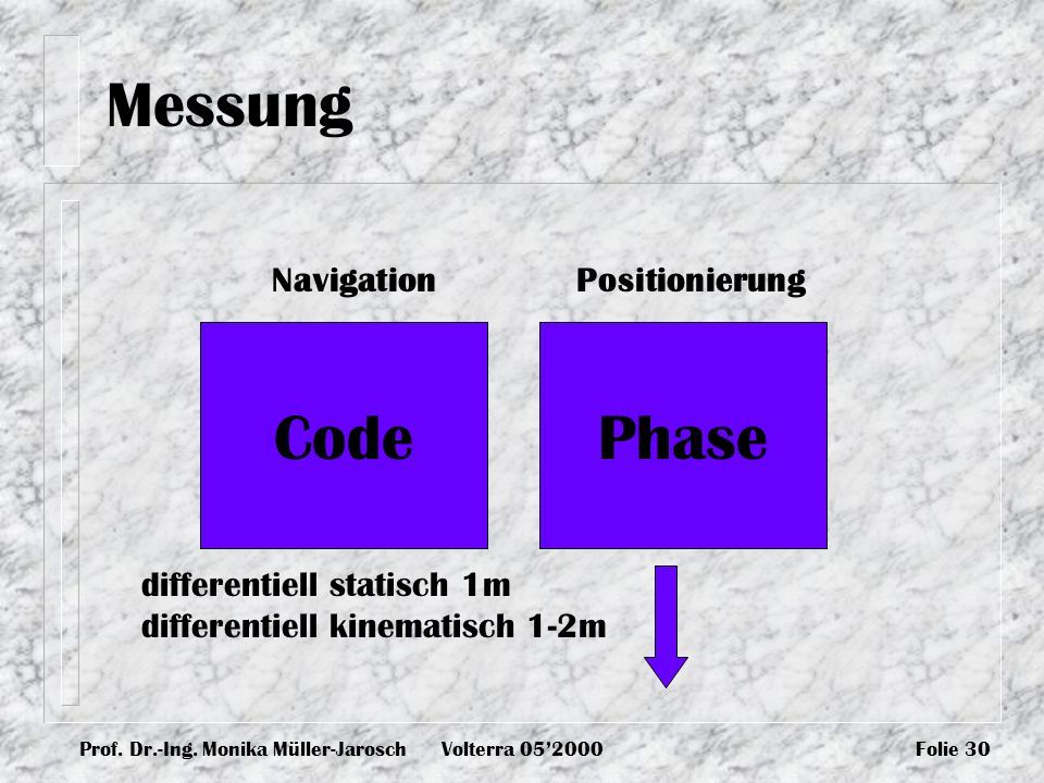 Messung Code Phase Navigation Positionierung differentiell statisch 1m