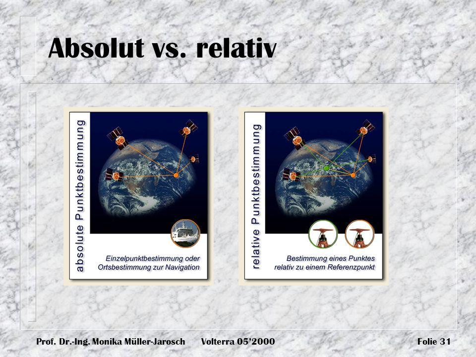 Absolut vs. relativ Prof. Dr.-Ing. Monika Müller-Jarosch