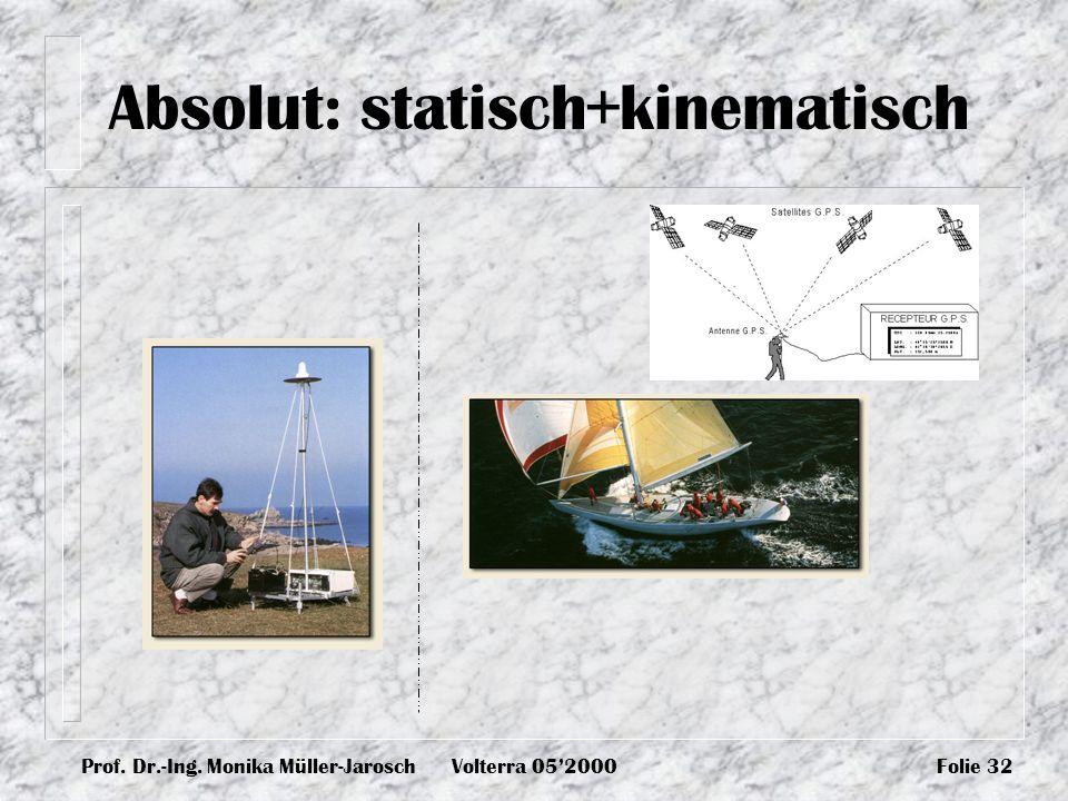 Absolut: statisch+kinematisch