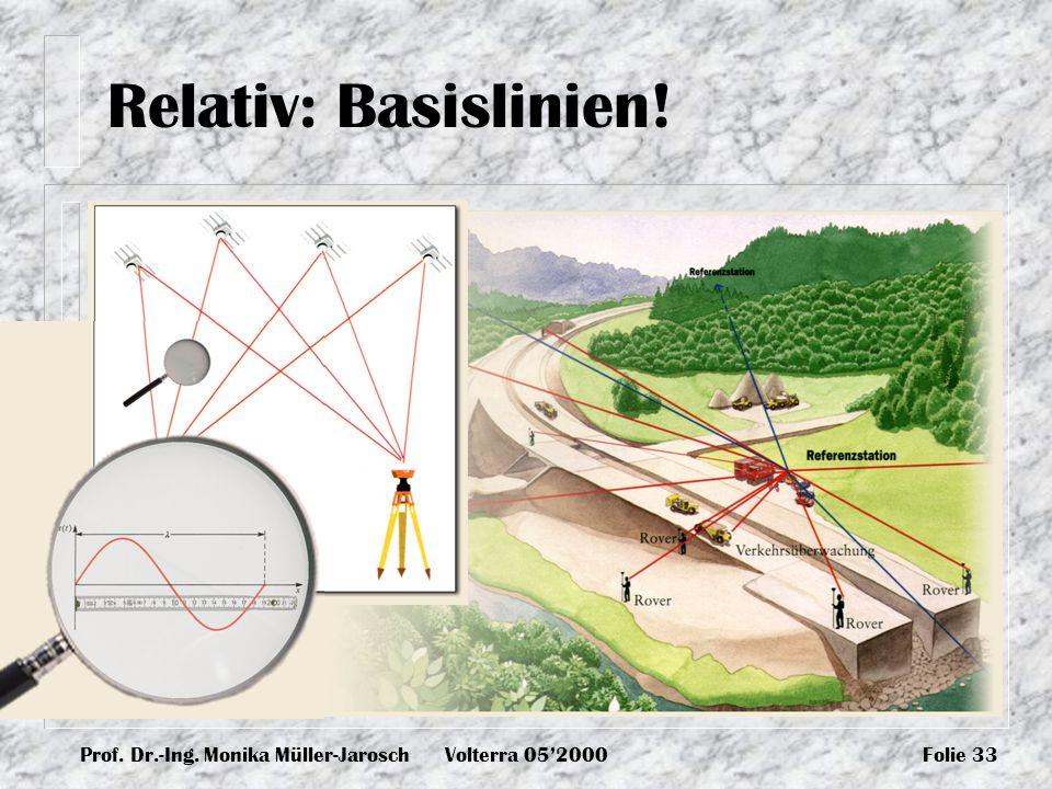 Relativ: Basislinien! Prof. Dr.-Ing. Monika Müller-Jarosch