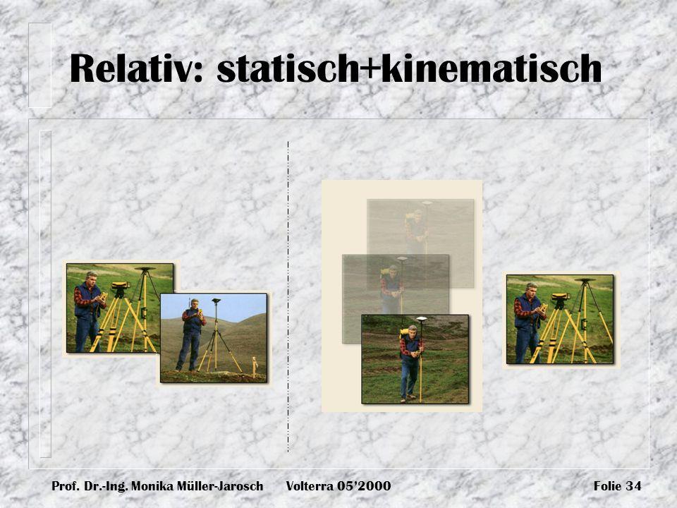 Relativ: statisch+kinematisch