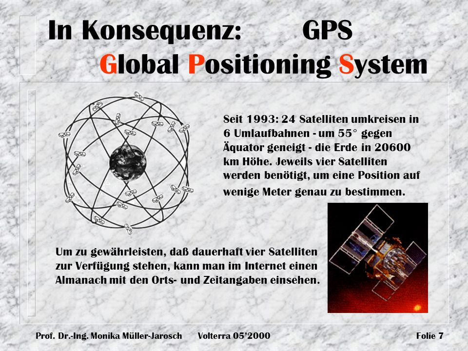 In Konsequenz: GPS Global Positioning System