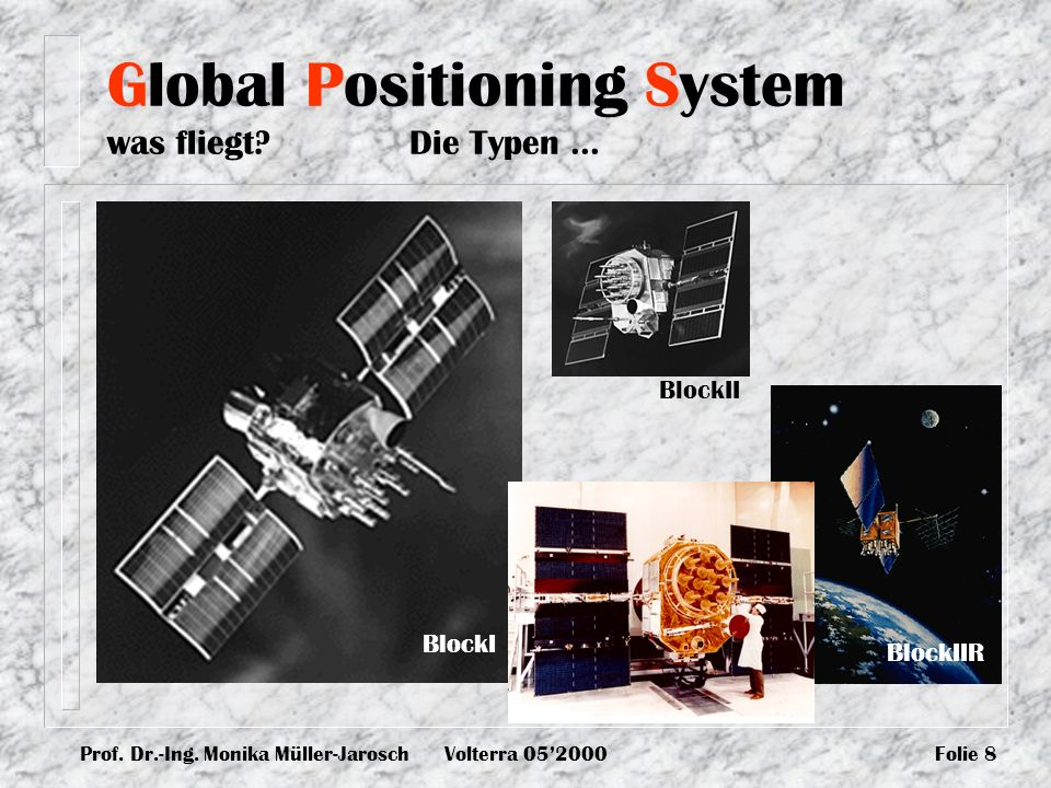 Global Positioning System was fliegt Die Typen ...