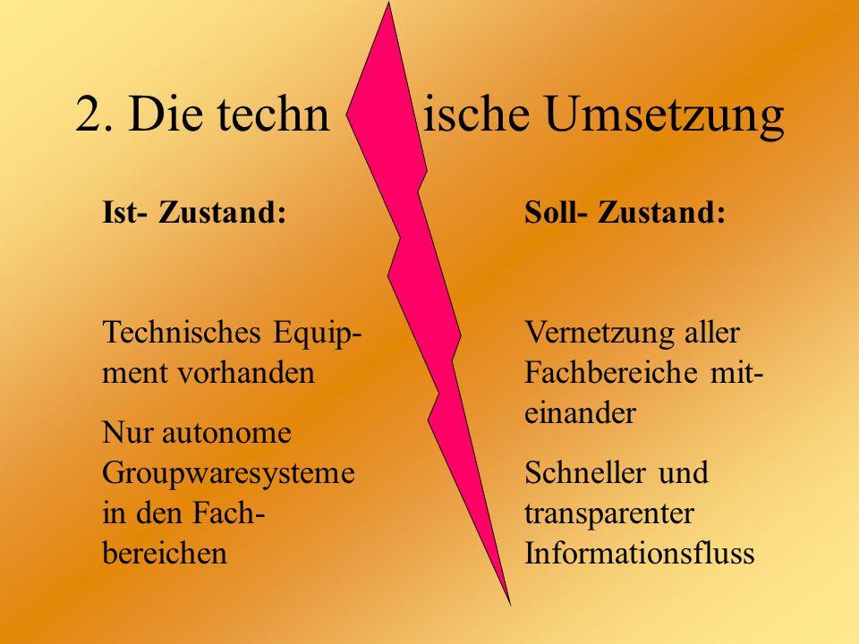 2. Die techn ische Umsetzung