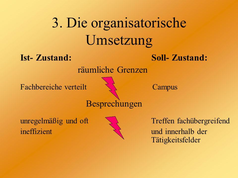 3. Die organisatorische Umsetzung