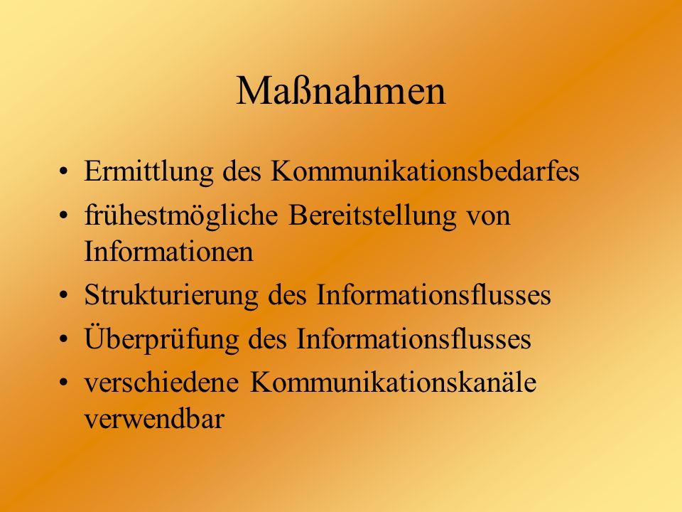 Maßnahmen Ermittlung des Kommunikationsbedarfes