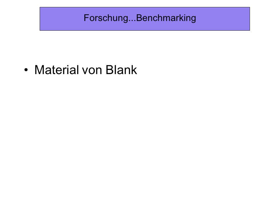 Forschung...Benchmarking