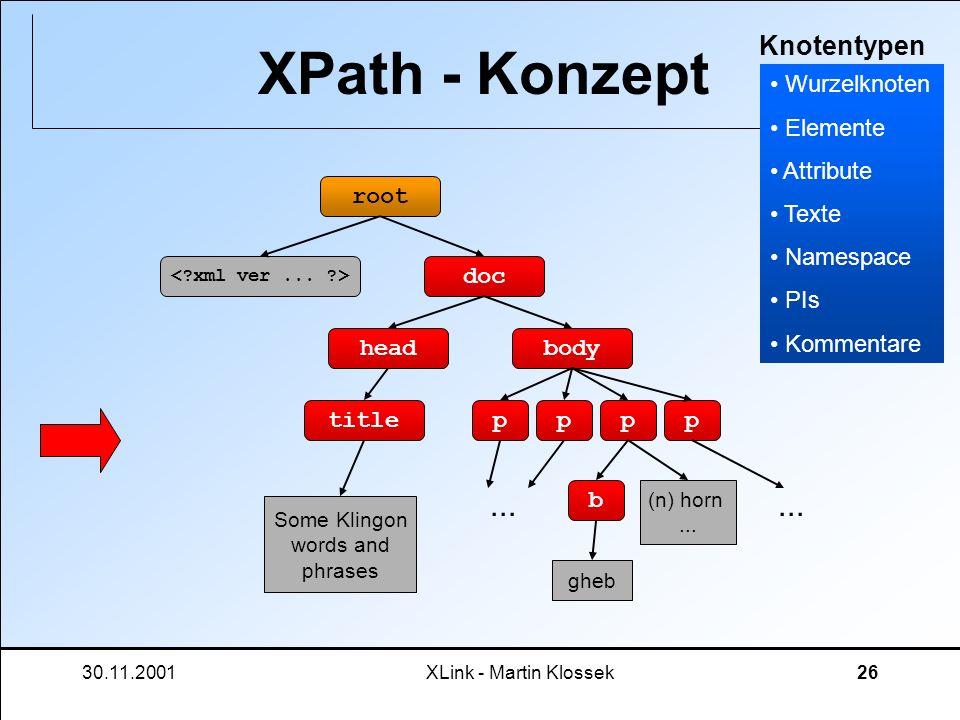 XPath - Konzept ... ... Knotentypen Wurzelknoten Elemente Attribute