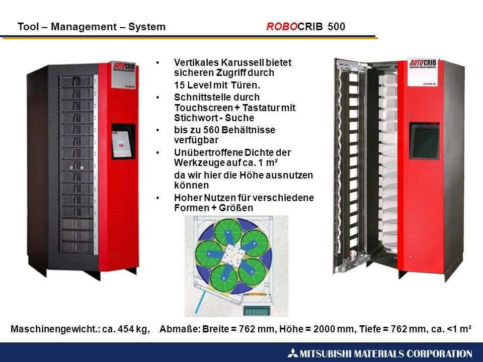 Tool – Management – System ROBOCRIB 500