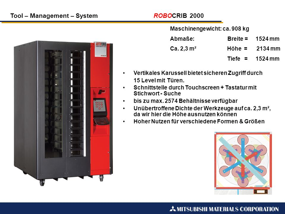 Tool – Management – System ROBOCRIB 2000
