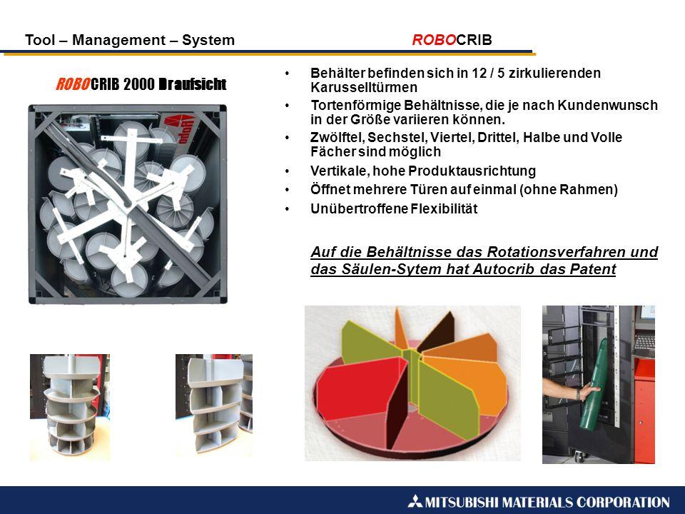Tool – Management – System ROBOCRIB