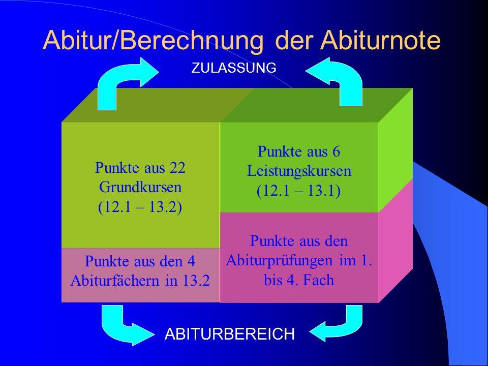 Abitur/Berechnung der Abiturnote