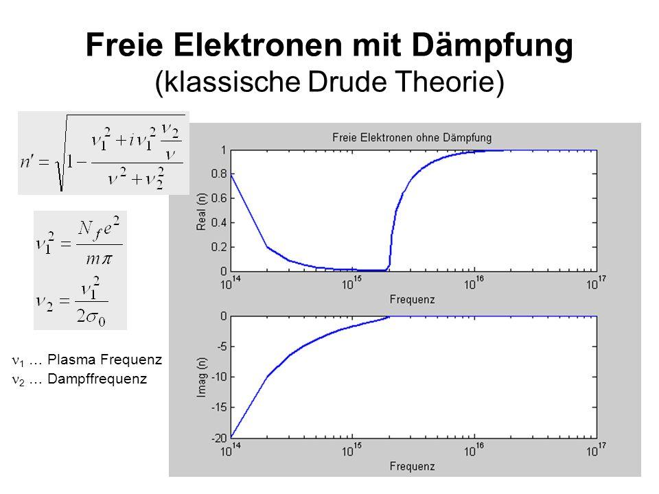 Freie Elektronen mit Dämpfung (klassische Drude Theorie)
