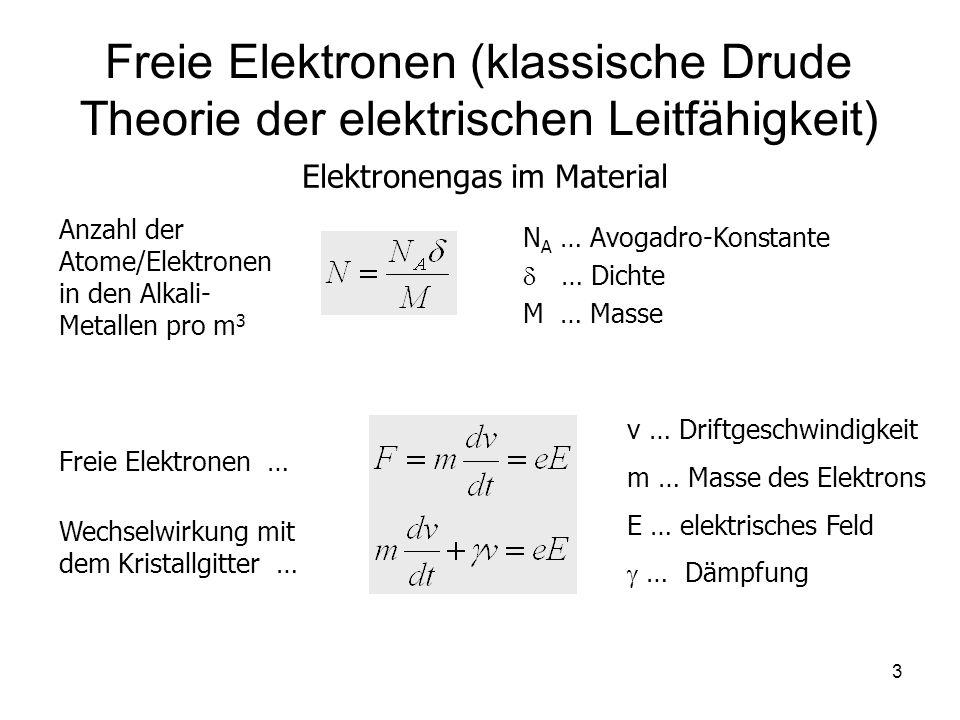 Elektronengas im Material