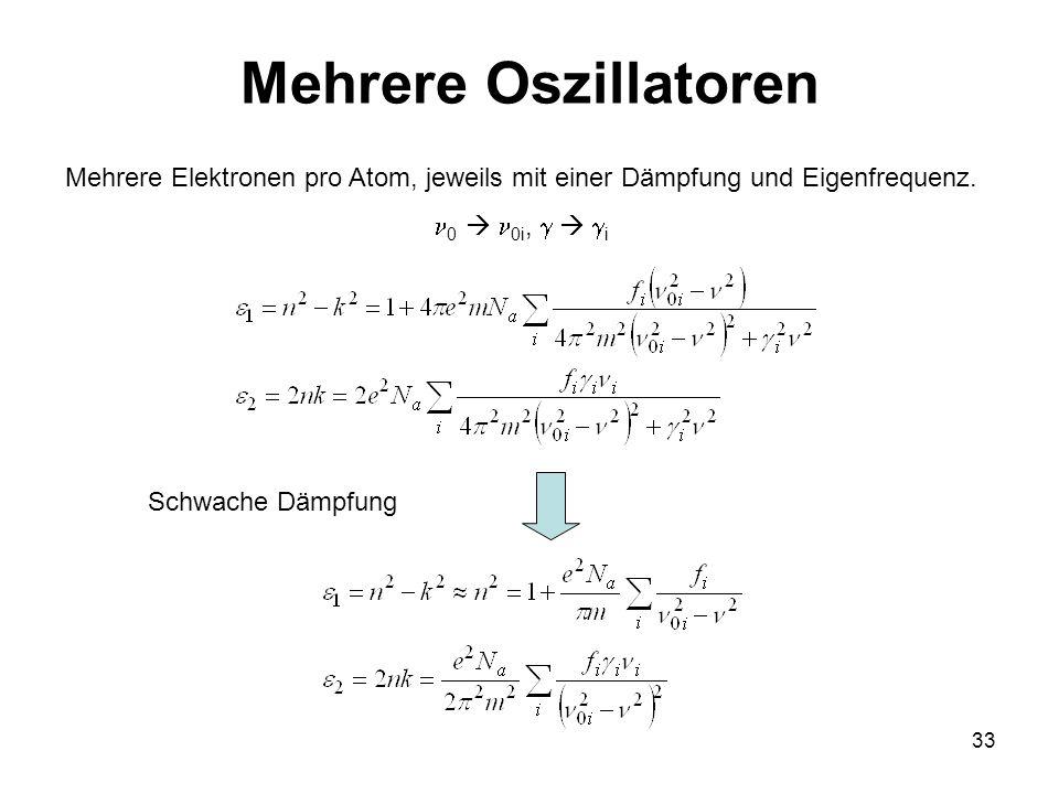 Mehrere Oszillatoren Mehrere Elektronen pro Atom, jeweils mit einer Dämpfung und Eigenfrequenz. 0  0i,   i.