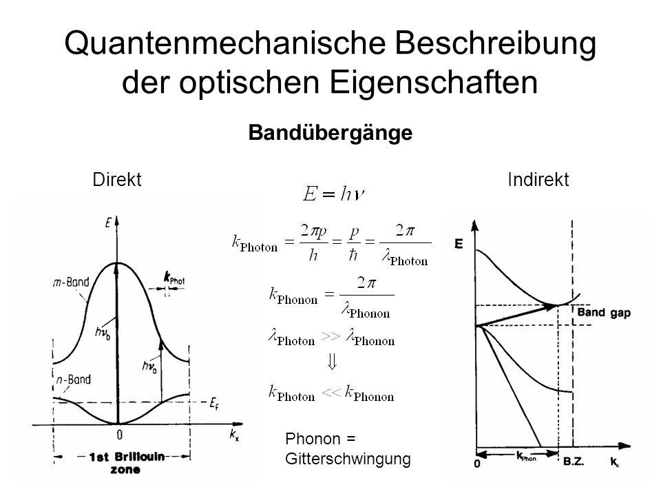 Quantenmechanische Beschreibung der optischen Eigenschaften