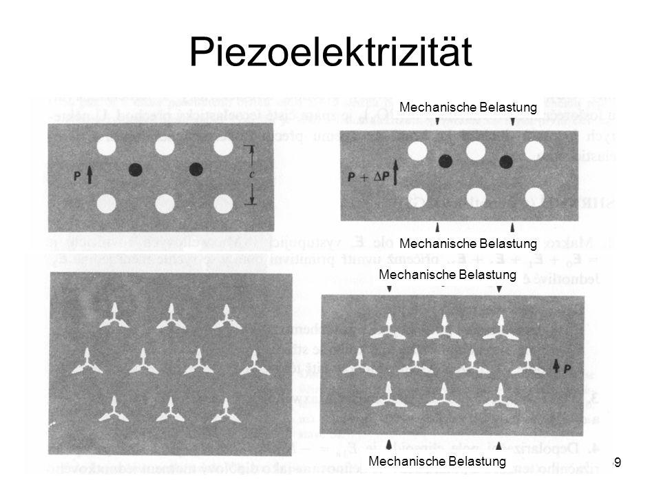 Piezoelektrizität Mechanische Belastung Mechanische Belastung