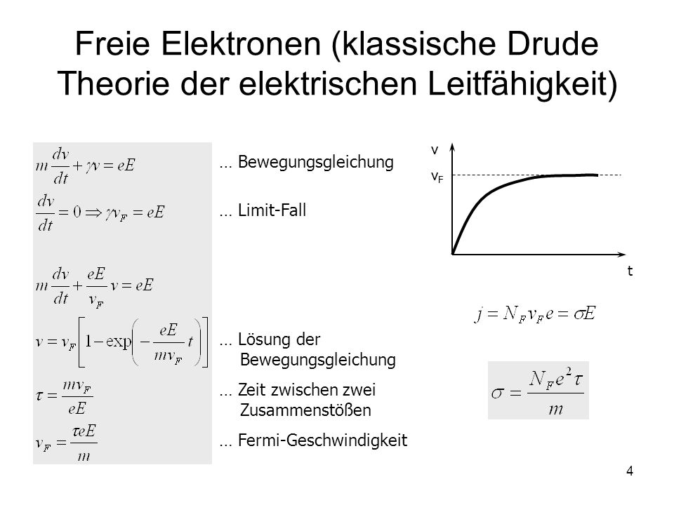 Freie Elektronen (klassische Drude Theorie der elektrischen Leitfähigkeit)