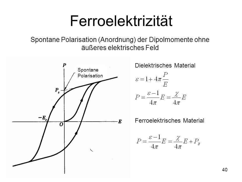 Ferroelektrizität Spontane Polarisation (Anordnung) der Dipolmomente ohne äußeres elektrisches Feld.