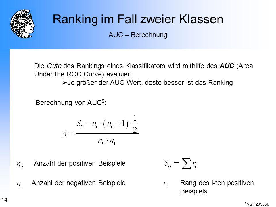 Ranking im Fall zweier Klassen