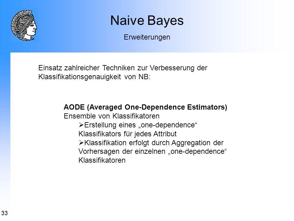 Naive Bayes Erweiterungen