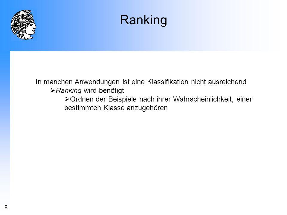 Ranking In manchen Anwendungen ist eine Klassifikation nicht ausreichend. Ranking wird benötigt.