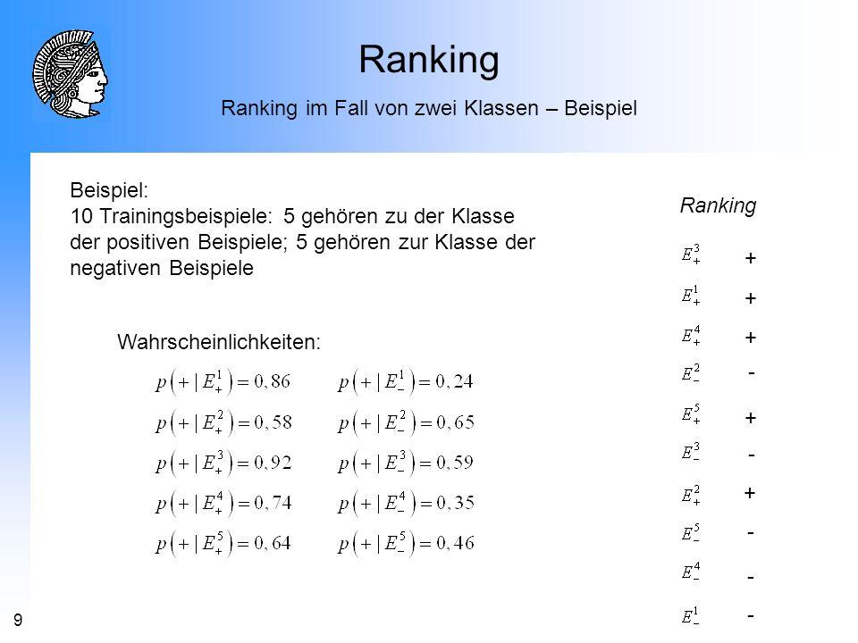 Ranking im Fall von zwei Klassen – Beispiel
