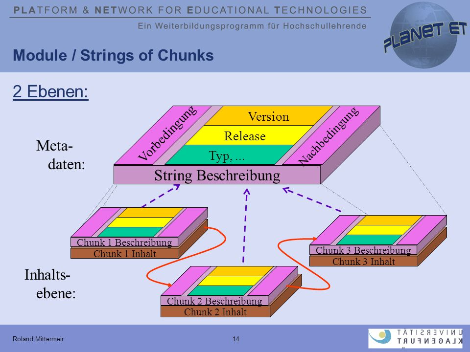 Module / Strings of Chunks