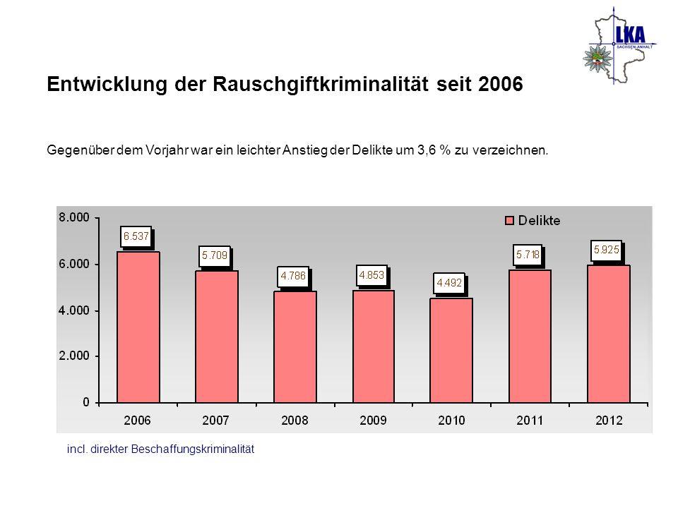Entwicklung der Rauschgiftkriminalität seit 2006