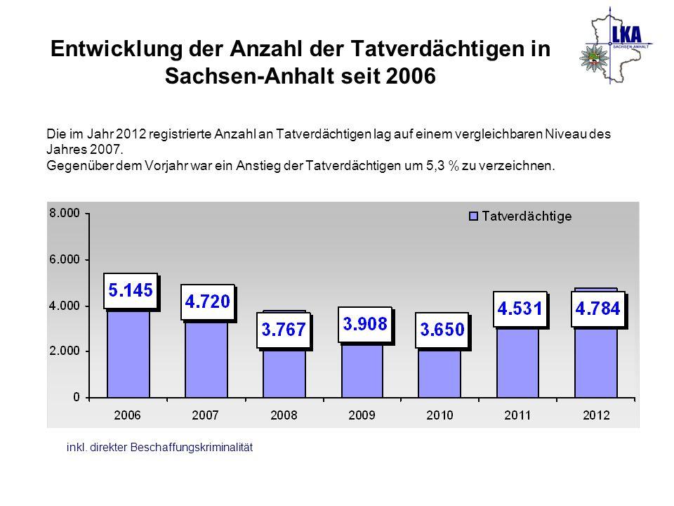 Entwicklung der Anzahl der Tatverdächtigen in Sachsen-Anhalt seit 2006