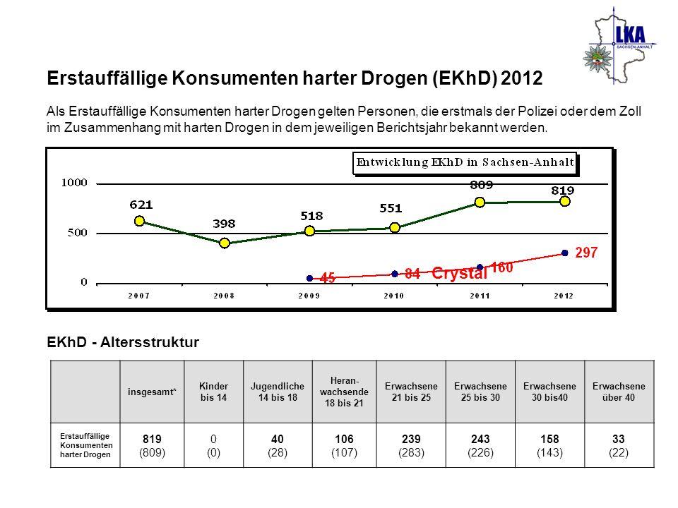 Erstauffällige Konsumenten harter Drogen (EKhD) 2012