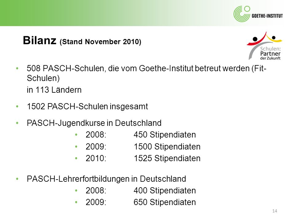 Bilanz (Stand November 2010)