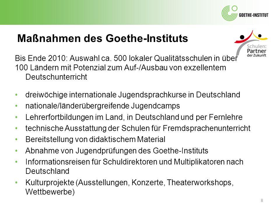 Maßnahmen des Goethe-Instituts