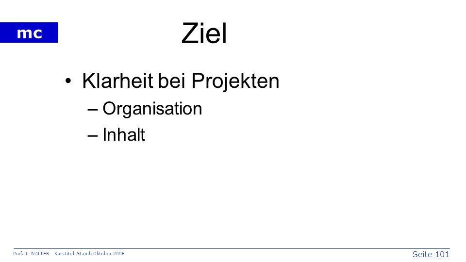 Ziel Klarheit bei Projekten Organisation Inhalt