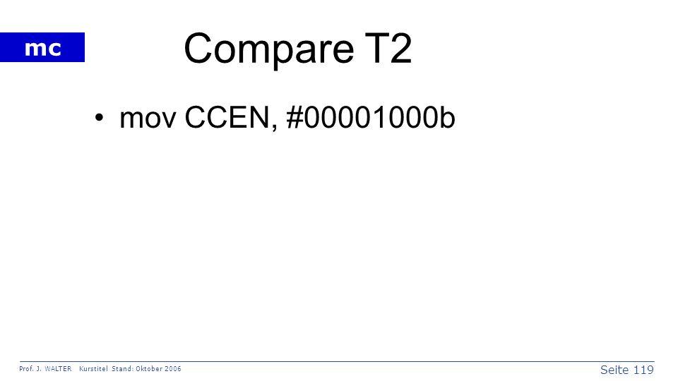Compare T2 mov CCEN, #00001000b