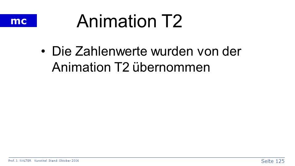 Animation T2 Die Zahlenwerte wurden von der Animation T2 übernommen