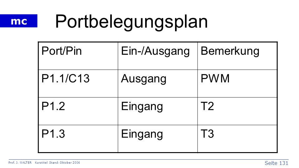 Portbelegungsplan Port/Pin Ein-/Ausgang Bemerkung P1.1/C13 Ausgang PWM