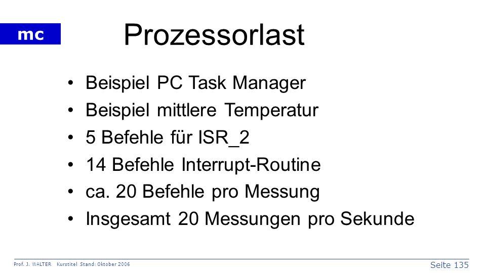 Prozessorlast Beispiel PC Task Manager Beispiel mittlere Temperatur