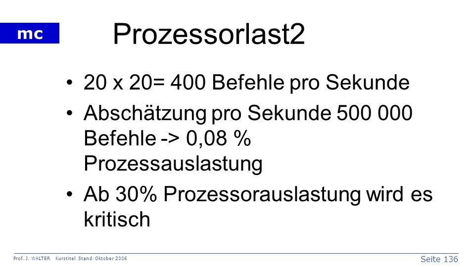Prozessorlast2 20 x 20= 400 Befehle pro Sekunde