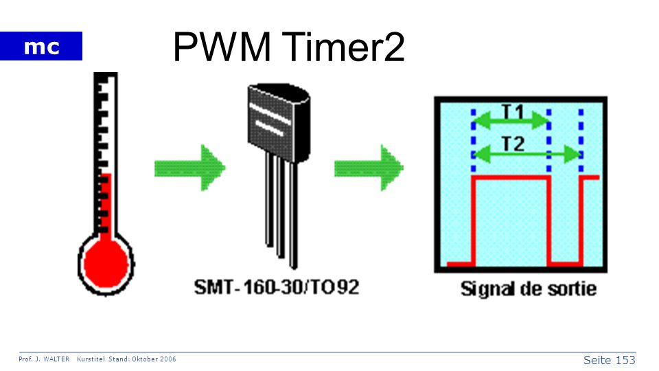 PWM Timer2