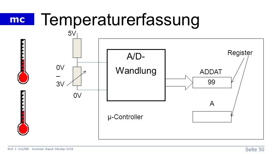 Temperaturerfassung A/D- Wandlung 5V Register 0V – 3V ADDAT 99 0V A