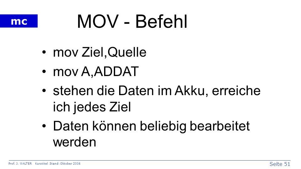 MOV - Befehl mov Ziel,Quelle mov A,ADDAT