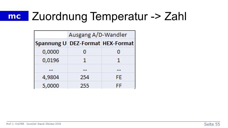 Zuordnung Temperatur -> Zahl
