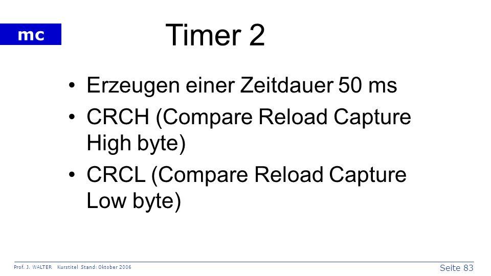 Timer 2 Erzeugen einer Zeitdauer 50 ms