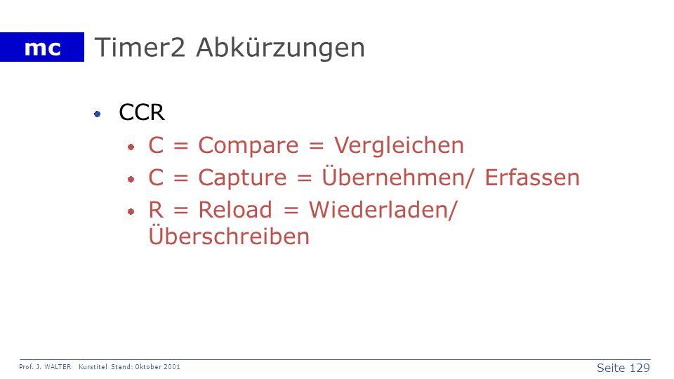 Timer2 Abkürzungen CCR C = Compare = Vergleichen