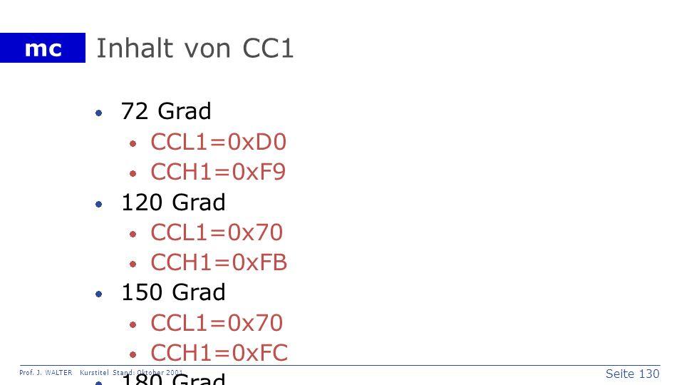 Inhalt von CC1 72 Grad CCL1=0xD0 CCH1=0xF9 120 Grad CCL1=0x70